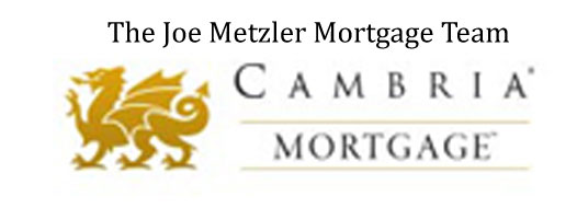 Twin City Home Mortgage Loans